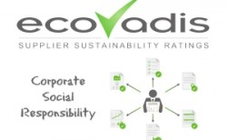 cyber-Wear: Good grades with EcoVadis