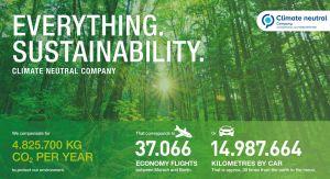jung klimaneutral en - Jung since 1828: Heading into 2020 climate-neutral